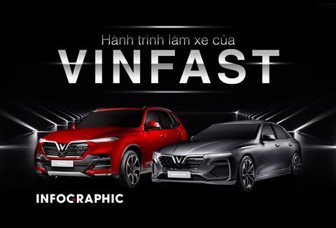 oto vinfast Việt Nam
